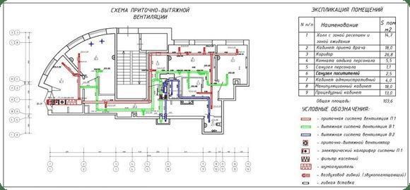 Проектирование вентиляции медицинских учреждений