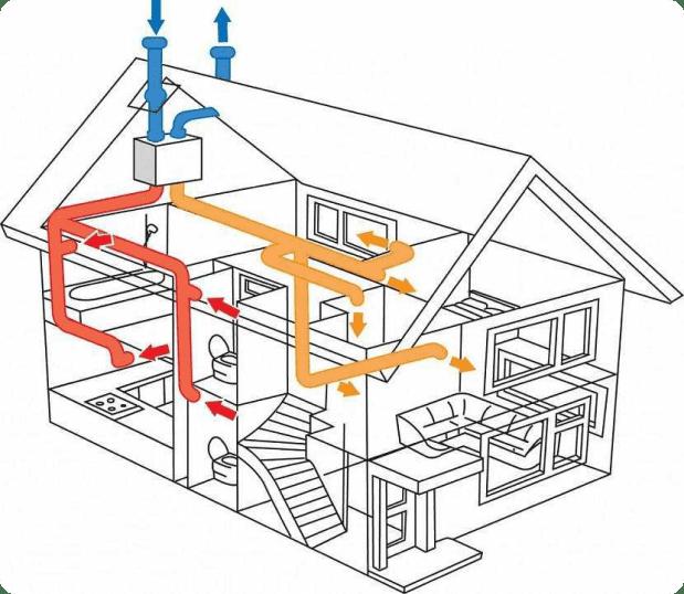 Монтаж системы вентиляции и отопления