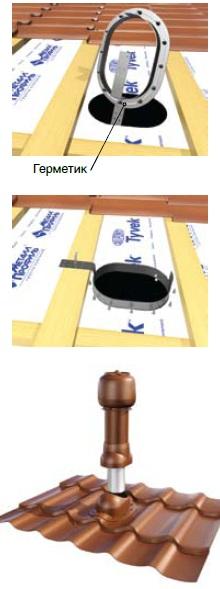 Монтаж вентиляции<br><span>крыши</span>