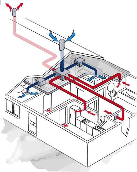 Монтаж вентиляции<br><span>зданий</span>